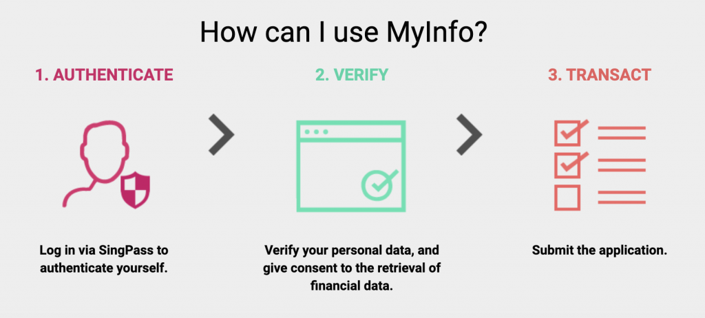 MyInfo SignUp1