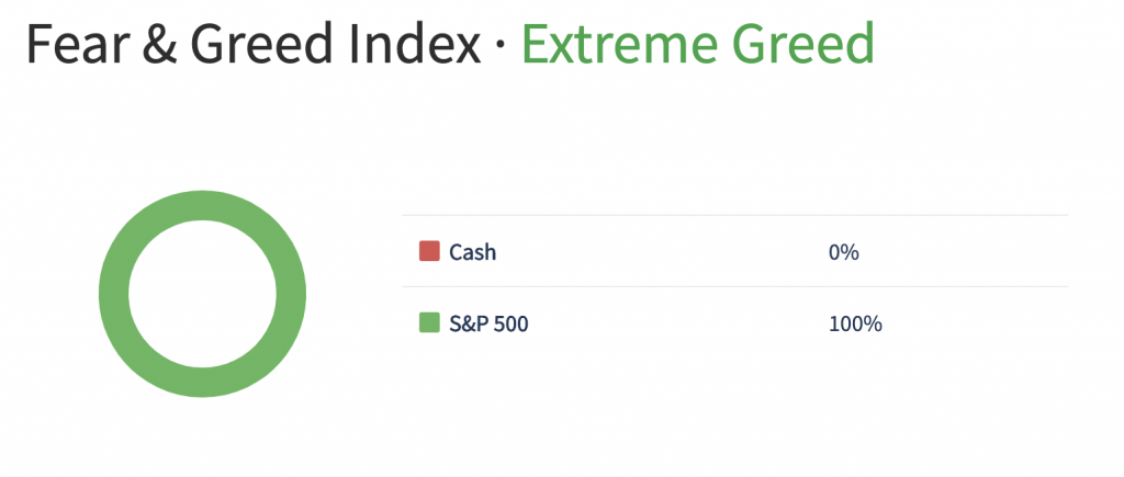 PyInvesting Fear And Greed Index 2