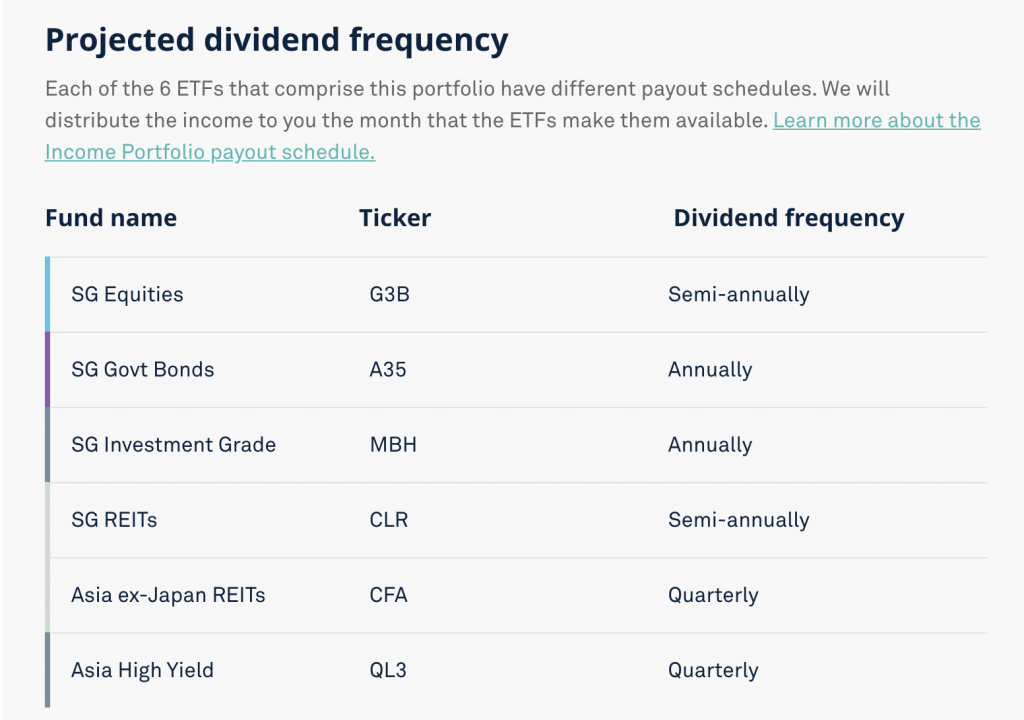 StashAway Income Portfolio Projected Dividend Frequency