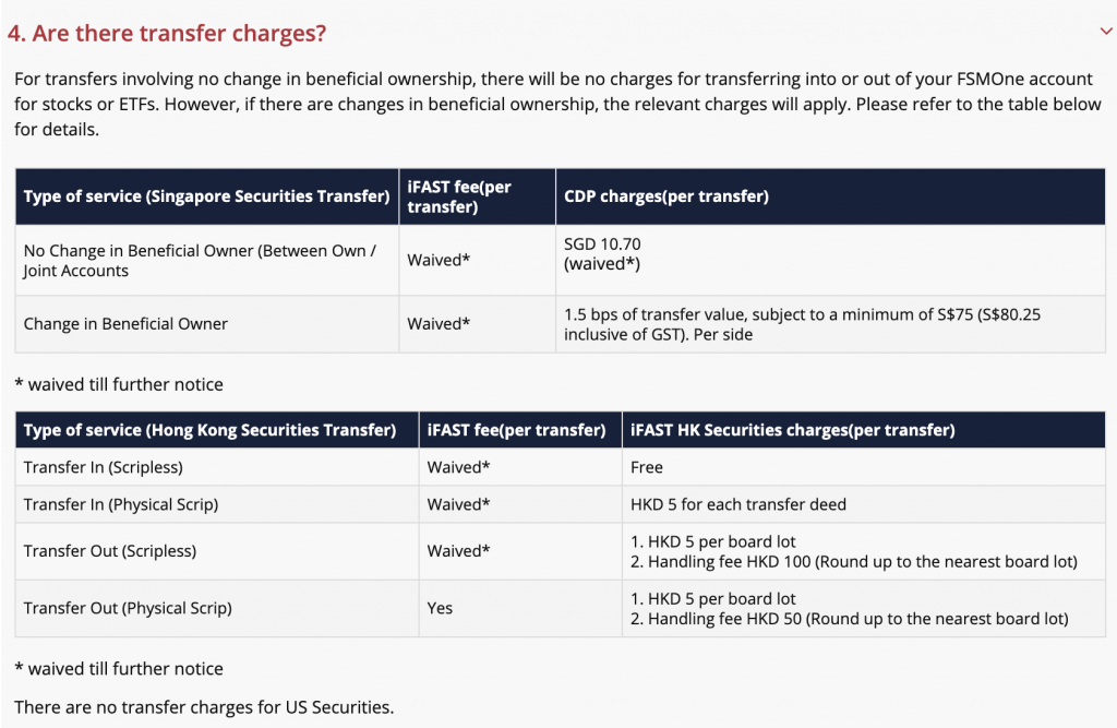FSMOne Transfer Charges