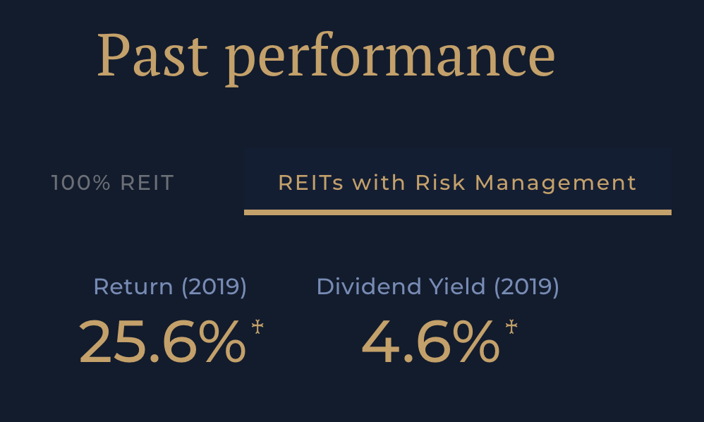 Syfe REIT With Risk Management Performance