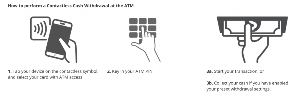 UOB Contactless ATM Withdrawal Steps