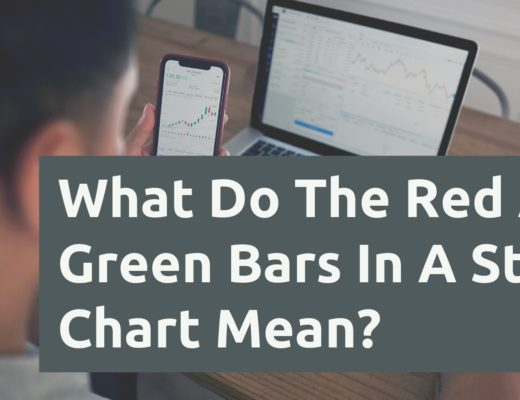 Stock Volume Chart Red Green