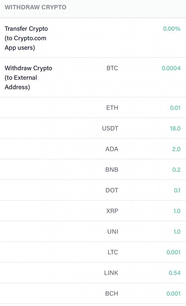 Crypto.com Withdrawal Fees