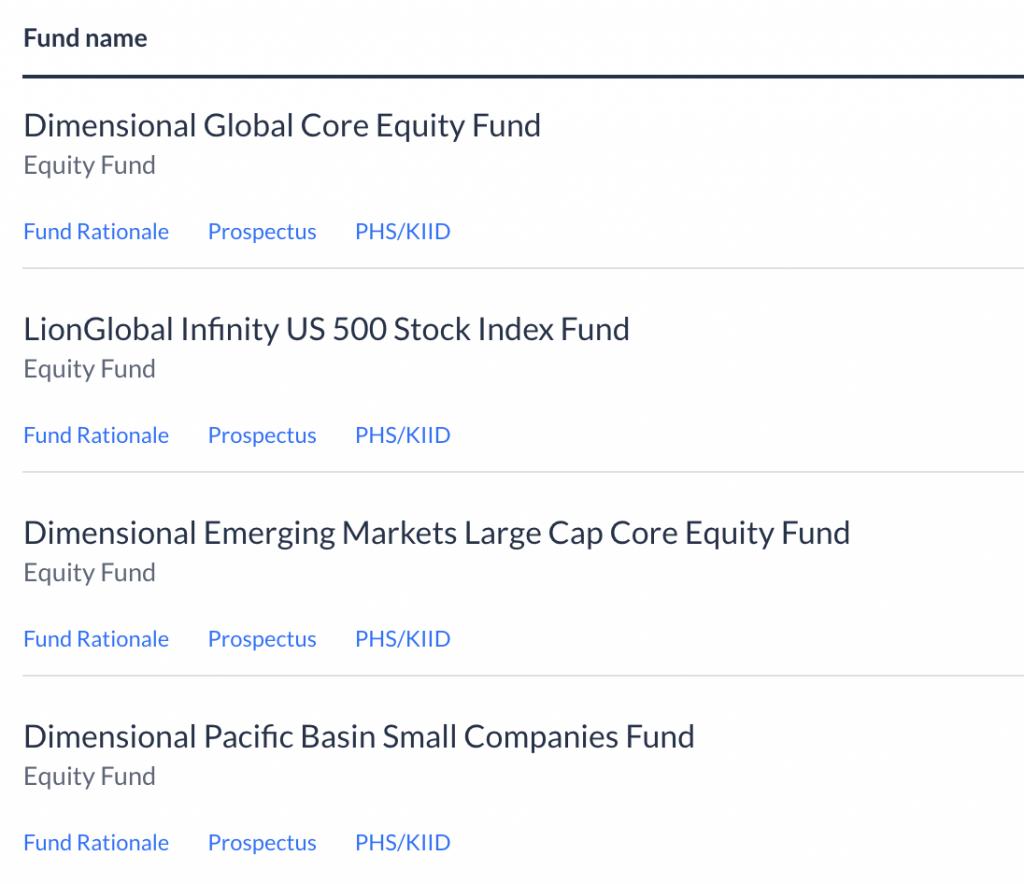 Endowus 100 Equity Portfolio Allocation