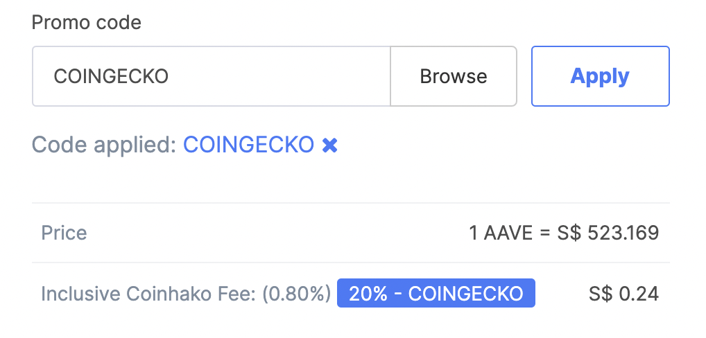Coinhako Buy AAVE Trading Fee COINGECKO