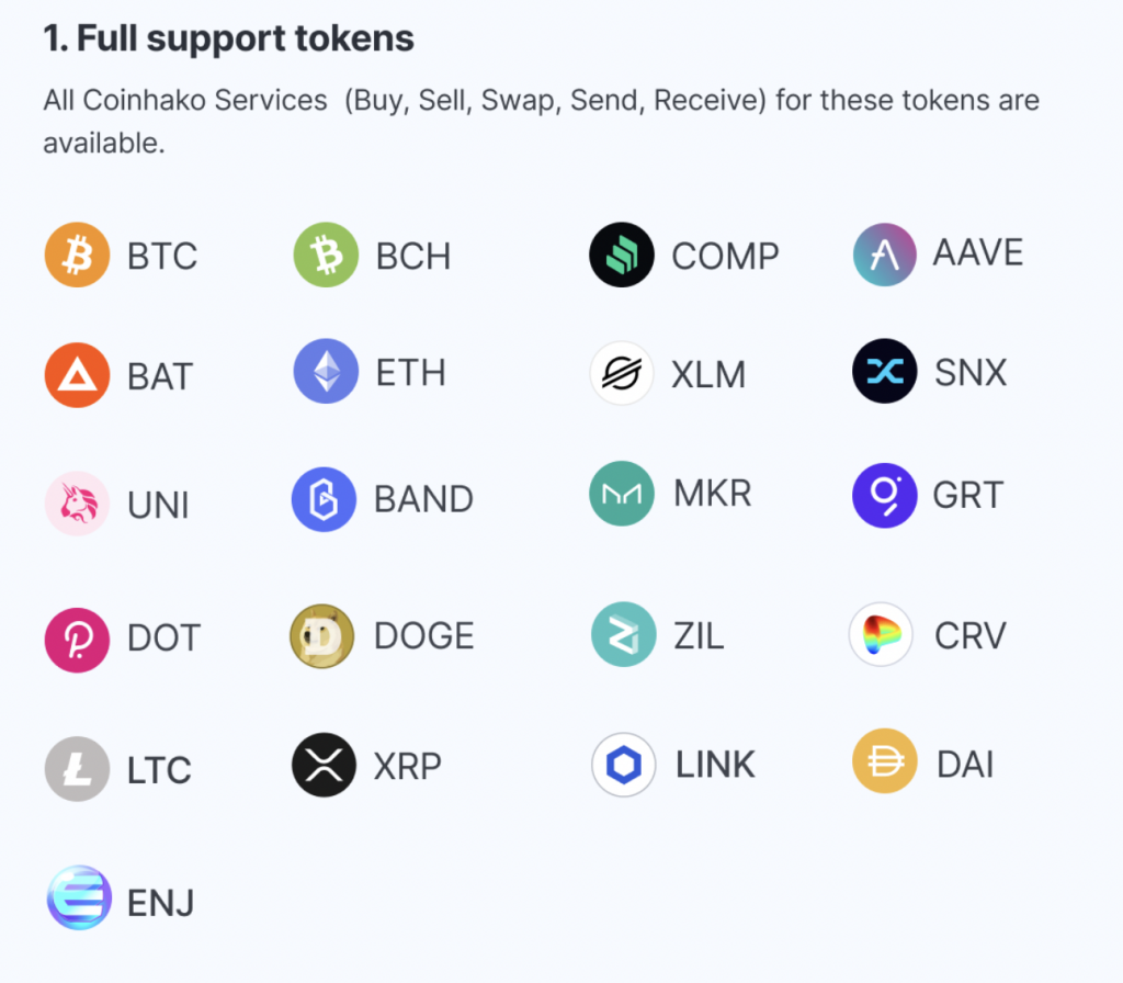 Coinhako Fully Supported Tokens Updated April