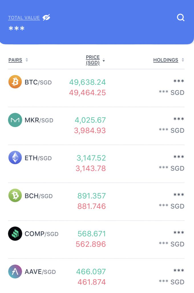 Coinhako Buy Crypto At Prevailing Rate