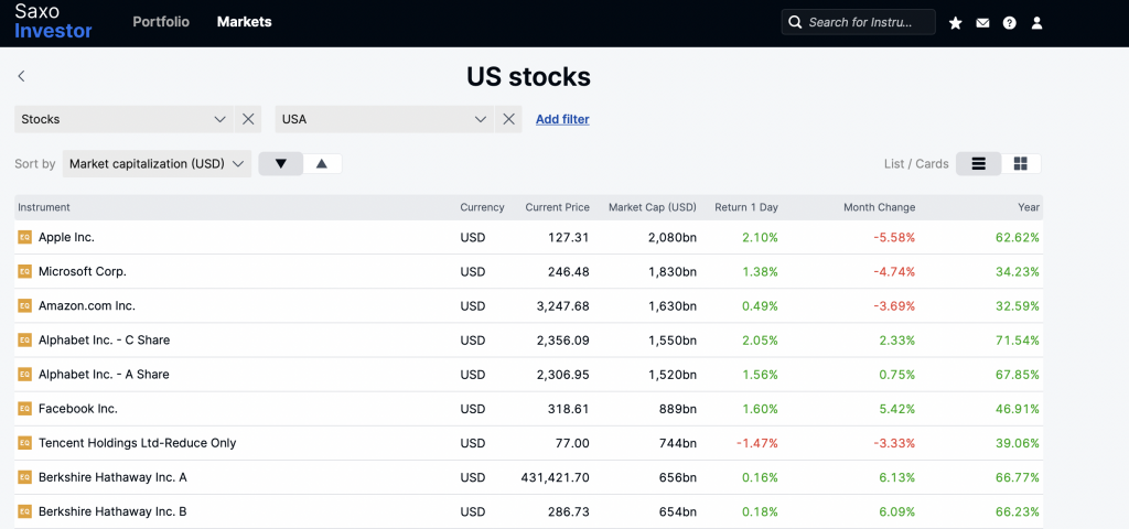Saxo US Stock Quotes Page