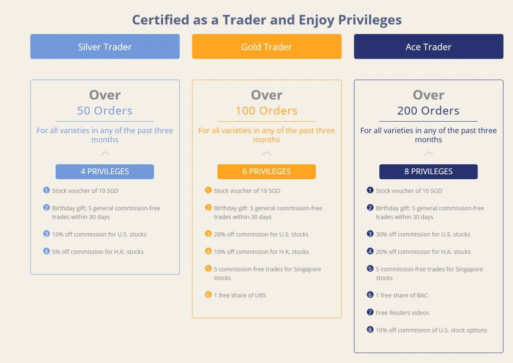 tiger brokers ace trader promotion may2021