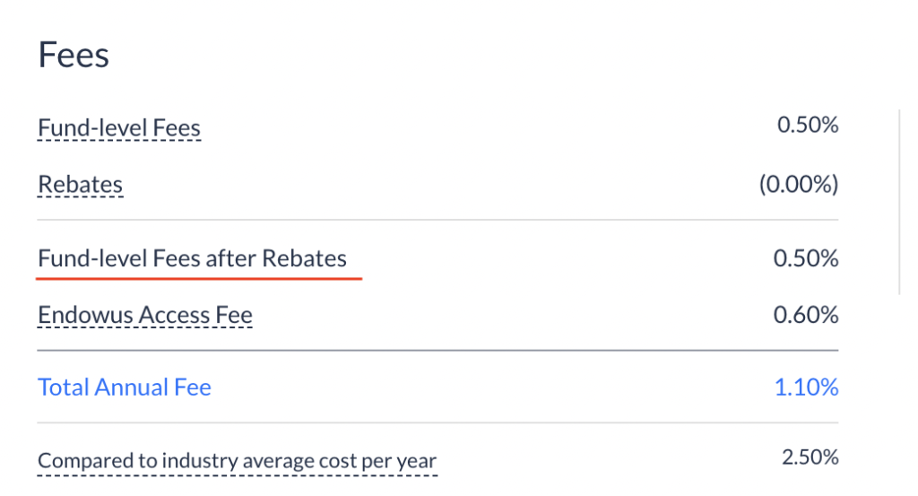 Endowus Fund Level Fees