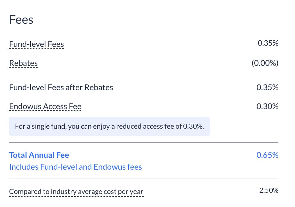 Endowus Fund Smart Single Fund Portfolio Fees