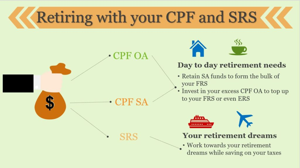 retiring with cpf and srs 2